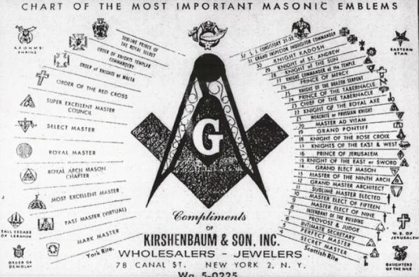 Compas-Masoneria